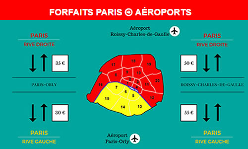 Forfait Taxi Paris Aeroport Roissy Cdg Orly