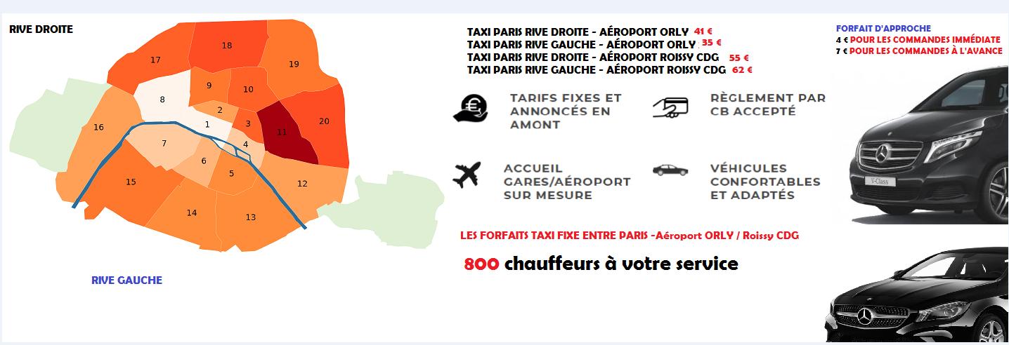 Forfait Taxi Aeroport Orly Roissy Paris Tarif Unique